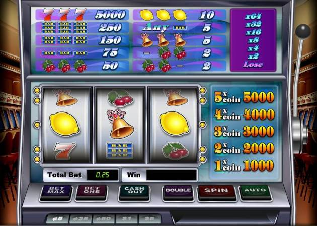 Игровые Автоматы Gaminator Online